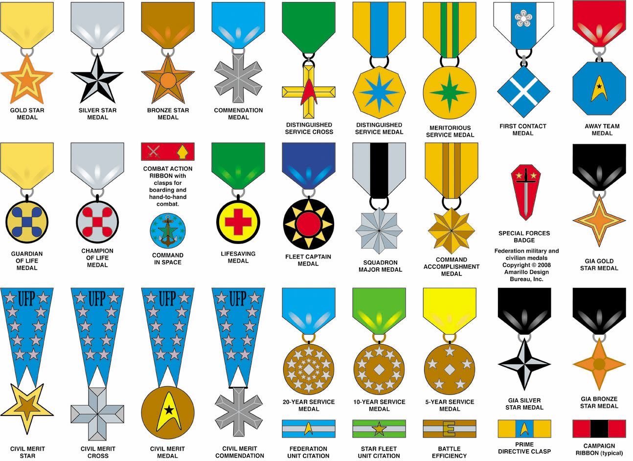 West Point Rank Insignia